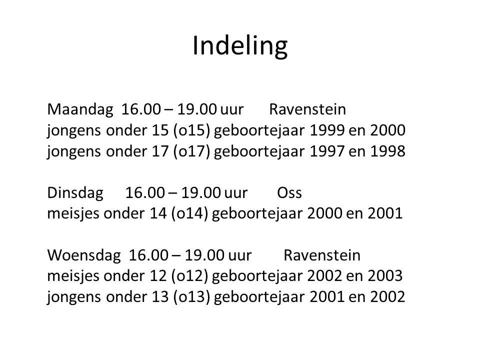 Volleybal Brabant Donderdag 16.00 – 19.00 uur Oss meisjes onder 14 (o14) geboortejaar 2000 en 2001 Vrijdag16.00 – 19.00 uur Ravenstein jongens onder 15 (o15) geboortejaar 1999 en 2000 jongens onder 17 (o17) geboortejaar 1997 en 1998 meisjes onder 16 (o16) geboortejaar 1998 en 1999 Zaterdag09.30 – 12.00 uur Oss meisjes onder 12 (o12) geboortejaar 2002 en 2003 jongens onder 13 (o13) geboortejaar 2001 en 2002
