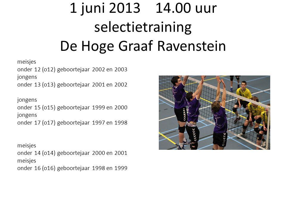 1 juni 201314.00 uur selectietraining De Hoge Graaf Ravenstein meisjes onder 12 (o12) geboortejaar 2002 en 2003 jongens onder 13 (o13) geboortejaar 20