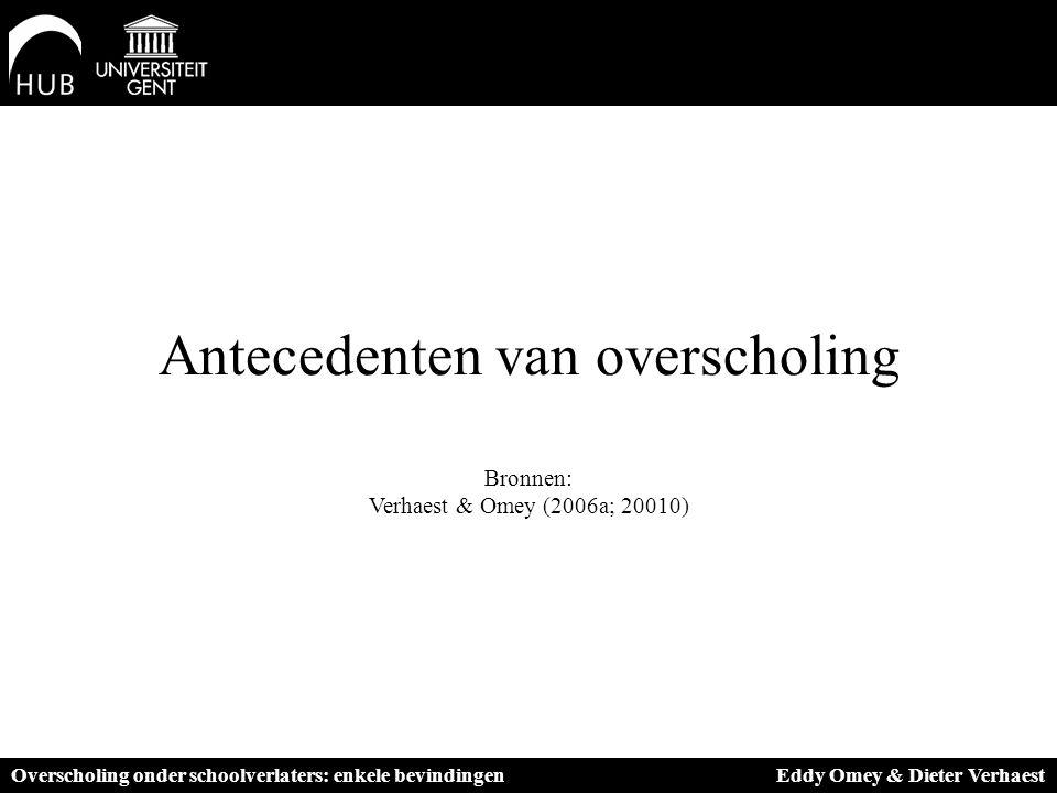Antecedenten van overscholing Bronnen: Verhaest & Omey (2006a; 20010) Overscholing onder schoolverlaters: enkele bevindingen Eddy Omey & Dieter Verhaest
