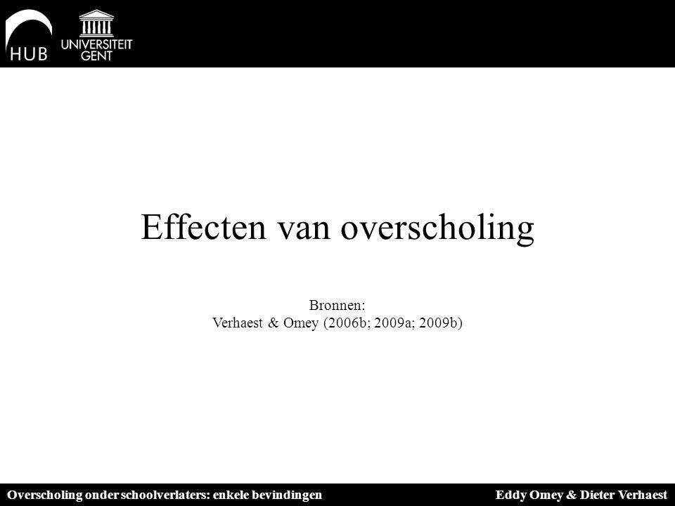 Effecten van overscholing Bronnen: Verhaest & Omey (2006b; 2009a; 2009b) Overscholing onder schoolverlaters: enkele bevindingen Eddy Omey & Dieter Verhaest