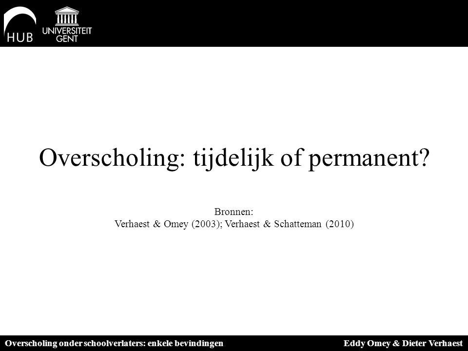 Overscholing: tijdelijk of permanent.