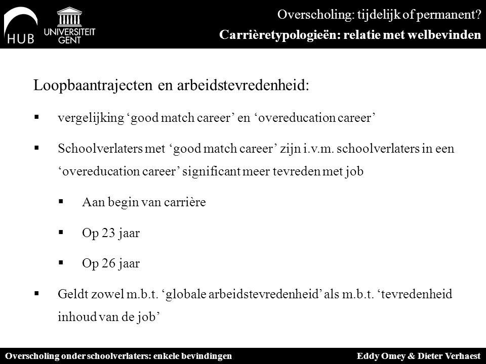Loopbaantrajecten en arbeidstevredenheid:  vergelijking 'good match career' en 'overeducation career'  Schoolverlaters met 'good match career' zijn i.v.m.