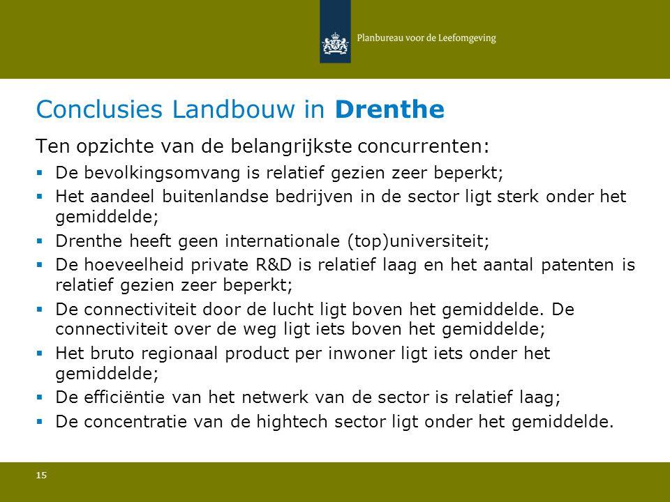 Conclusies Landbouw in Drenthe 15 Ten opzichte van de belangrijkste concurrenten:  De bevolkingsomvang is relatief gezien zeer beperkt; Het aandeel buitenlandse bedrijven in de sector ligt sterk onder het gemiddelde; Drenthe heeft geen internationale (top)universiteit; De hoeveelheid private R&D is relatief laag en het aantal patenten is relatief gezien zeer beperkt; De connectiviteit door de lucht ligt boven het gemiddelde.