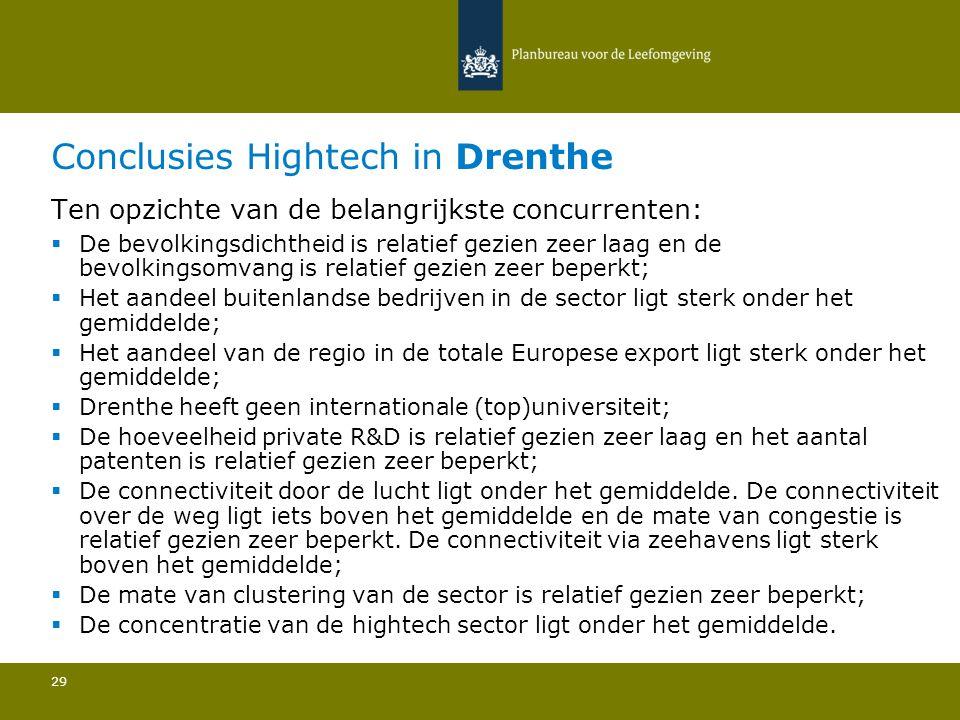 Conclusies Hightech in Drenthe 29 Ten opzichte van de belangrijkste concurrenten:  De bevolkingsdichtheid is relatief gezien zeer laag en de bevolkingsomvang is relatief gezien zeer beperkt; Het aandeel buitenlandse bedrijven in de sector ligt sterk onder het gemiddelde; Het aandeel van de regio in de totale Europese export ligt sterk onder het gemiddelde; Drenthe heeft geen internationale (top)universiteit; De hoeveelheid private R&D is relatief gezien zeer laag en het aantal patenten is relatief gezien zeer beperkt; De connectiviteit door de lucht ligt onder het gemiddelde.