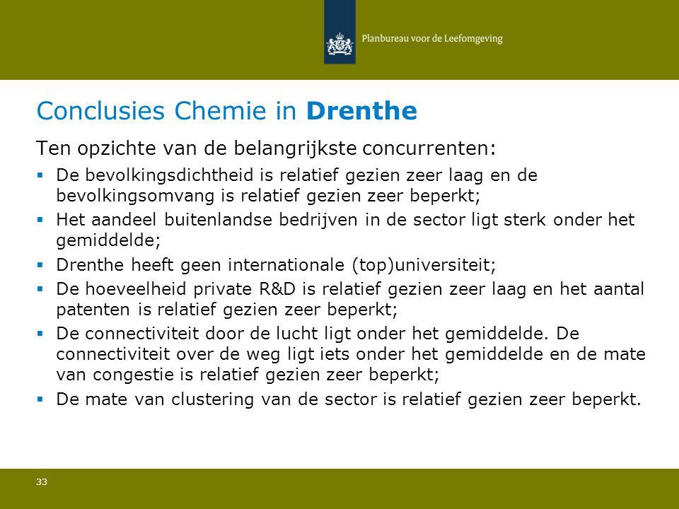 Conclusies Chemie in Drenthe 33 Ten opzichte van de belangrijkste concurrenten:  De bevolkingsdichtheid is relatief gezien zeer laag en de bevolkingsomvang is relatief gezien zeer beperkt; Het aandeel buitenlandse bedrijven in de sector ligt sterk onder het gemiddelde; Drenthe heeft geen internationale (top)universiteit; De hoeveelheid private R&D is relatief gezien zeer laag en het aantal patenten is relatief gezien zeer beperkt; De connectiviteit door de lucht ligt onder het gemiddelde.