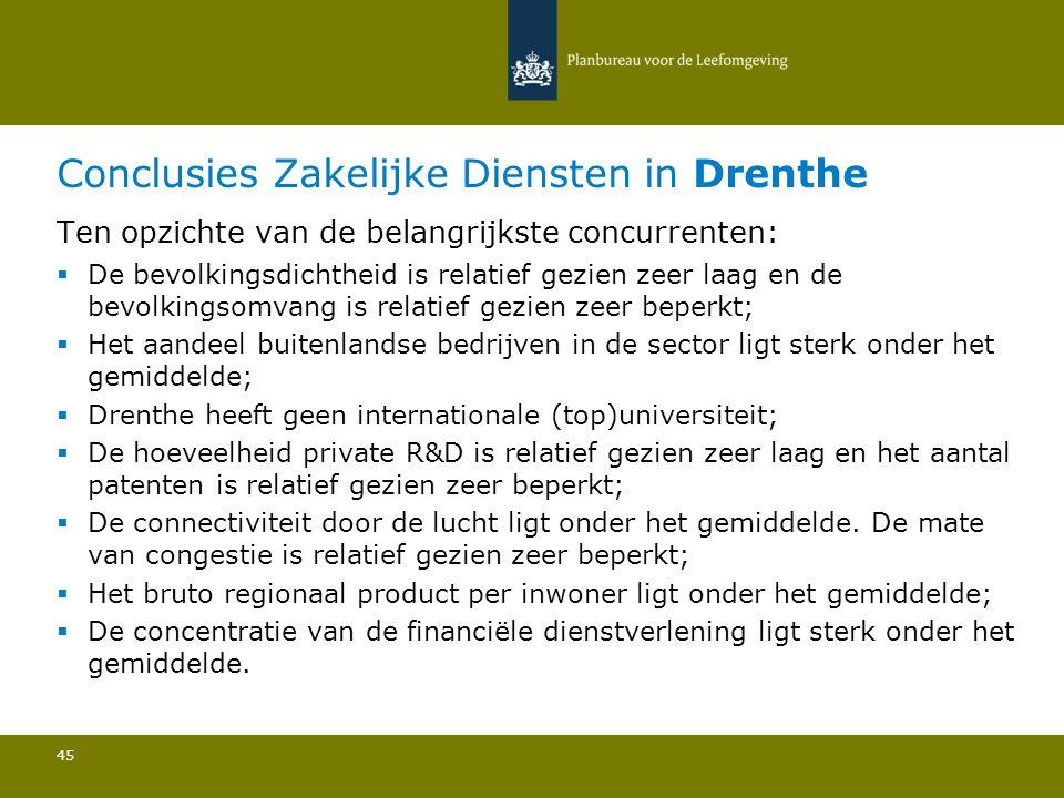 Conclusies Zakelijke Diensten in Drenthe 45 Ten opzichte van de belangrijkste concurrenten:  De bevolkingsdichtheid is relatief gezien zeer laag en de bevolkingsomvang is relatief gezien zeer beperkt; Het aandeel buitenlandse bedrijven in de sector ligt sterk onder het gemiddelde; Drenthe heeft geen internationale (top)universiteit; De hoeveelheid private R&D is relatief gezien zeer laag en het aantal patenten is relatief gezien zeer beperkt; De connectiviteit door de lucht ligt onder het gemiddelde.