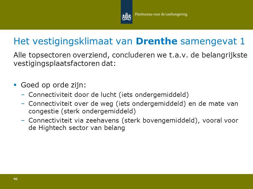 Het vestigingsklimaat van Drenthe samengevat 1 46 Alle topsectoren overziend, concluderen we t.a.v.