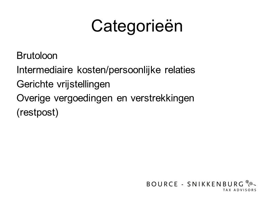 Categorieën Brutoloon Intermediaire kosten/persoonlijke relaties Gerichte vrijstellingen Overige vergoedingen en verstrekkingen (restpost)