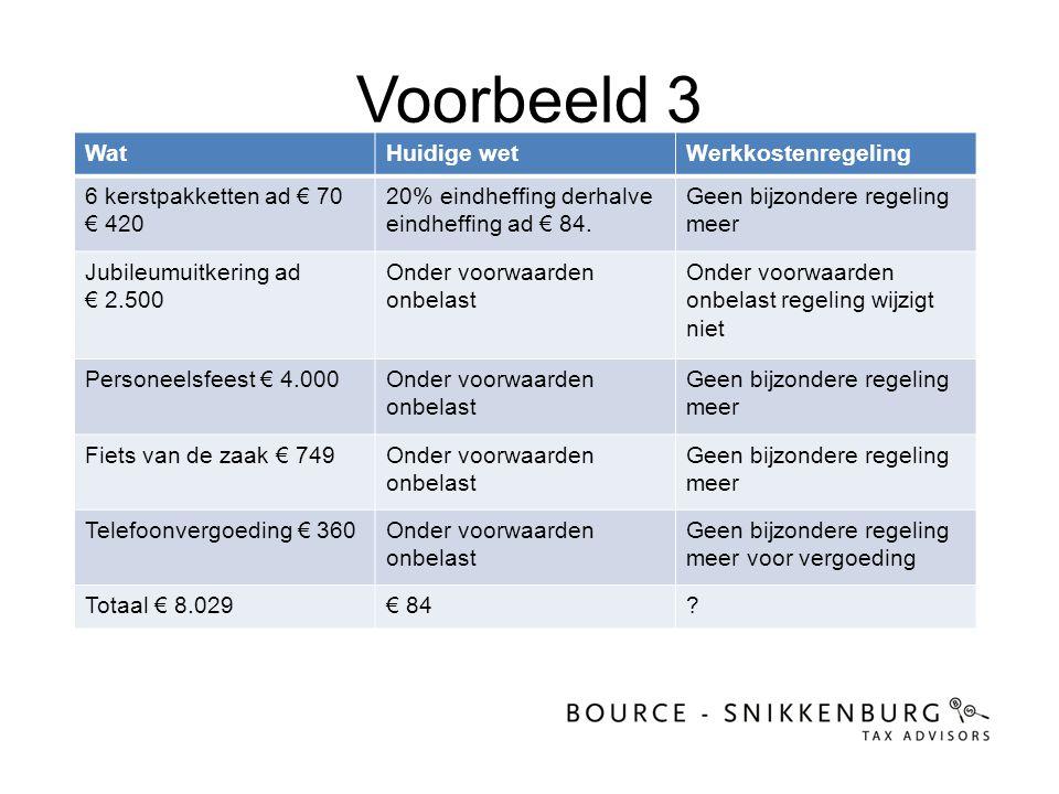 Voorbeeld 3 WatHuidige wetWerkkostenregeling 6 kerstpakketten ad € 70 € 420 20% eindheffing derhalve eindheffing ad € 84. Geen bijzondere regeling mee