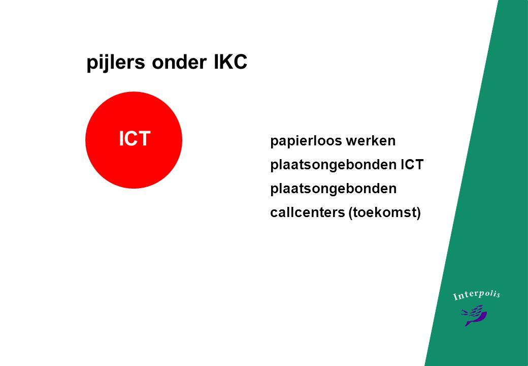 Commu- nicatie • Glasheldere communicatie naar de klant • Binnen 3 keer de telefoon aannemen • Transparante brieven en e-mails pijlers onder IKC