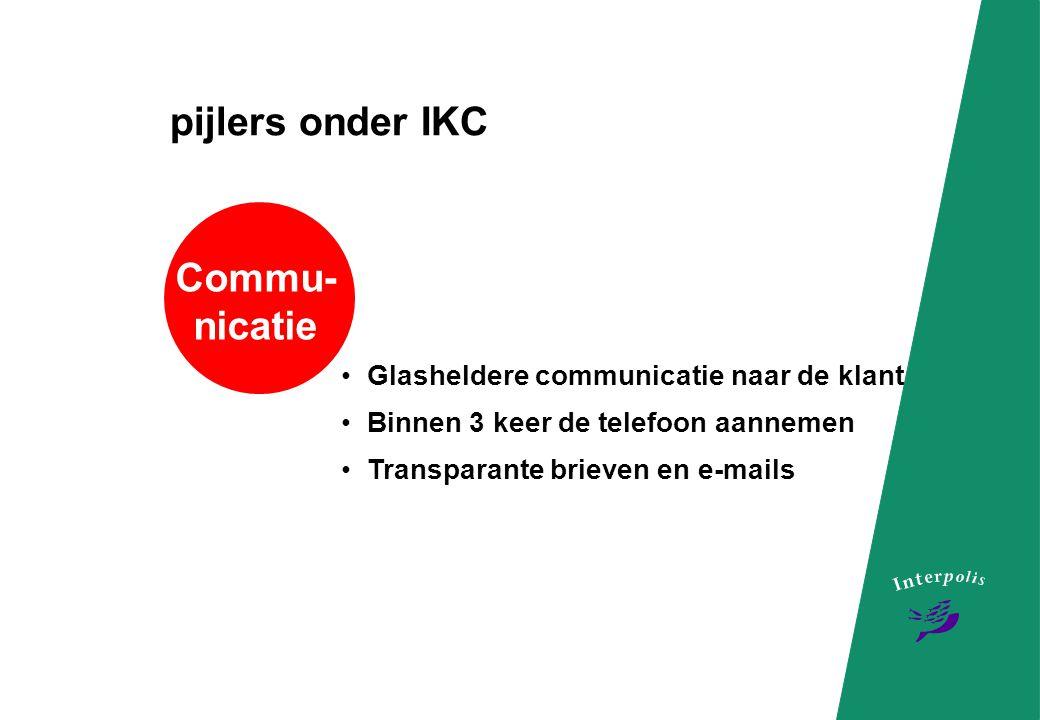 Werk- omgeving pijlers onder IKC Werkomgeving