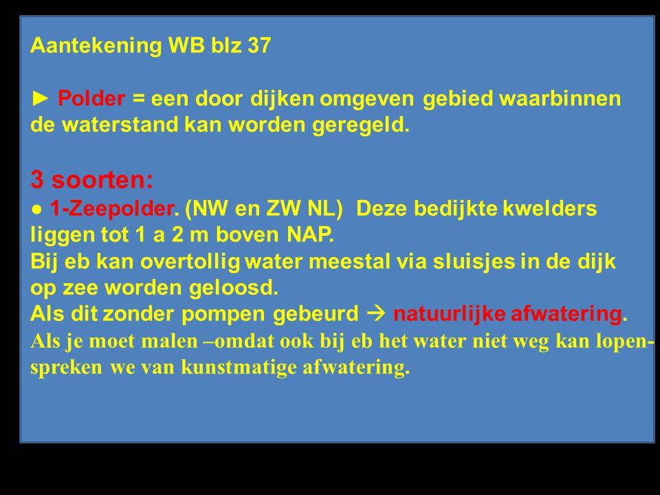 Aantekening WB blz 37 ► Polder = een door dijken omgeven gebied waarbinnen de waterstand kan worden geregeld.