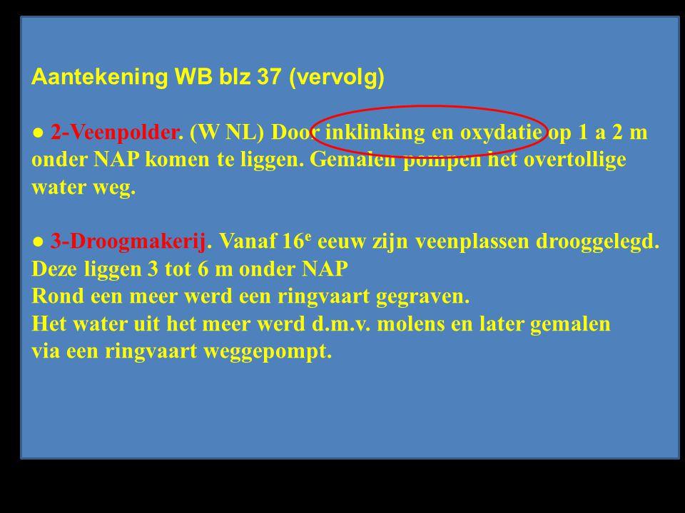 Aantekening WB blz 37 (vervolg) ● 2-Veenpolder.