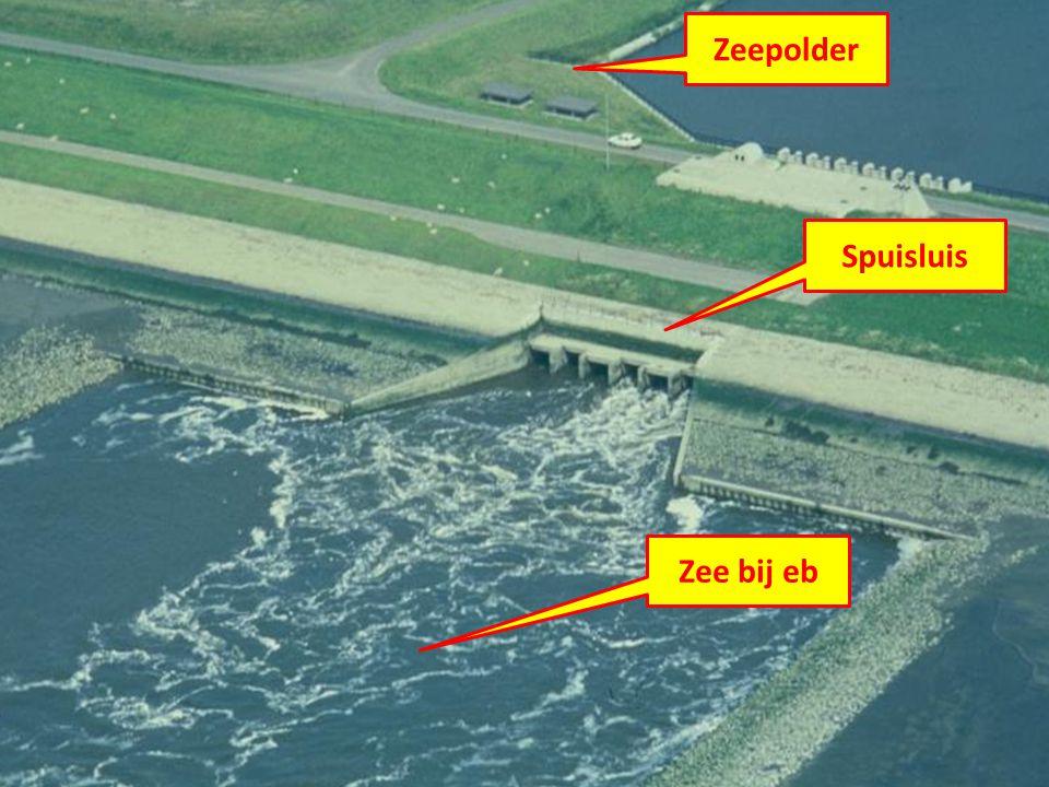 Als het land zowel met eb als met vloed onder zeeniveau ligt moet het water kunstmatig worden weggepompt.