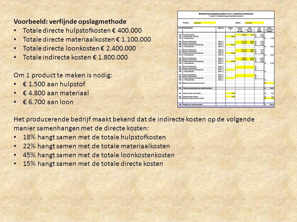 Voorbeeld: verfijnde opslagmethode • Totale directe hulpstofkosten € 400.000 • Totale directe materiaalkosten € 1.100.000 • Totale directe loonkosten