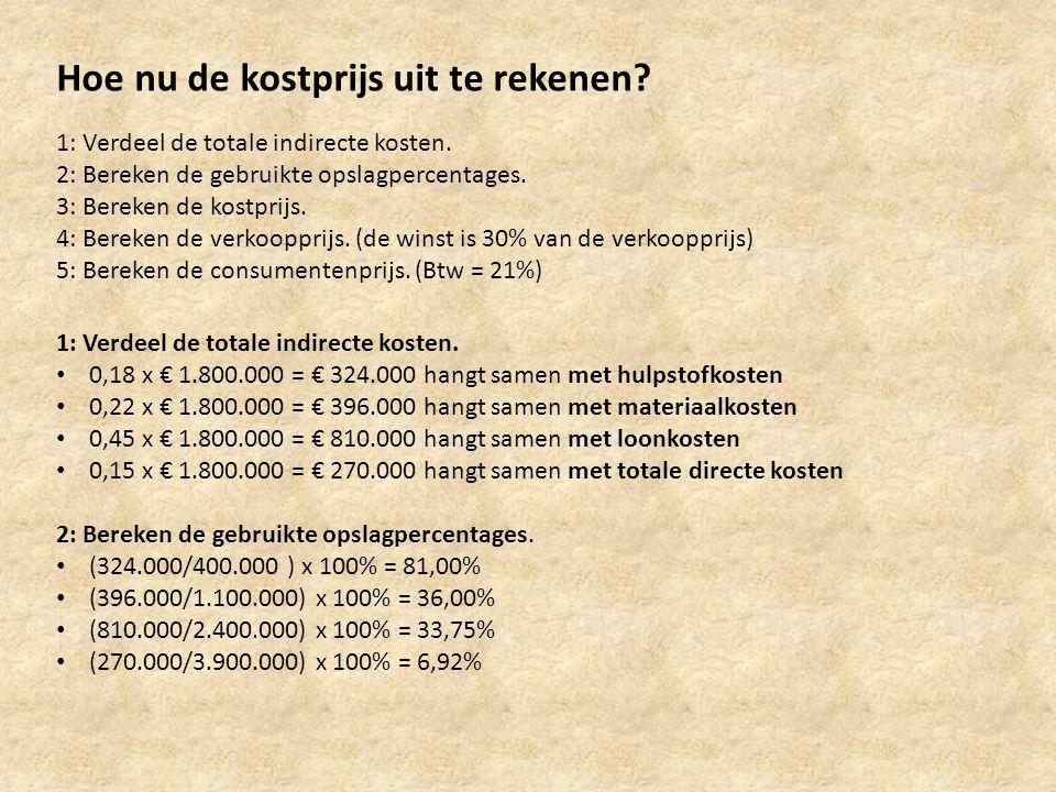 Hoe nu de kostprijs uit te rekenen? 1: Verdeel de totale indirecte kosten. 2: Bereken de gebruikte opslagpercentages. 3: Bereken de kostprijs. 4: Bere