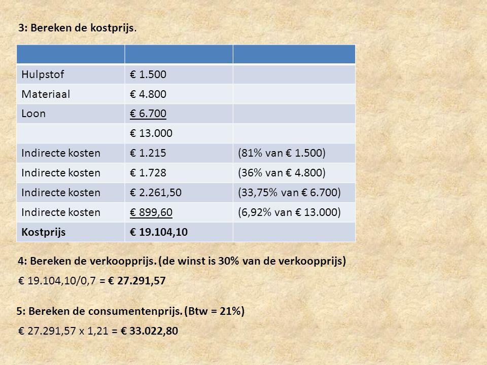 3: Bereken de kostprijs. Hulpstof€ 1.500 Materiaal€ 4.800 Loon€ 6.700 € 13.000 Indirecte kosten€ 1.215(81% van € 1.500) Indirecte kosten€ 1.728(36% va