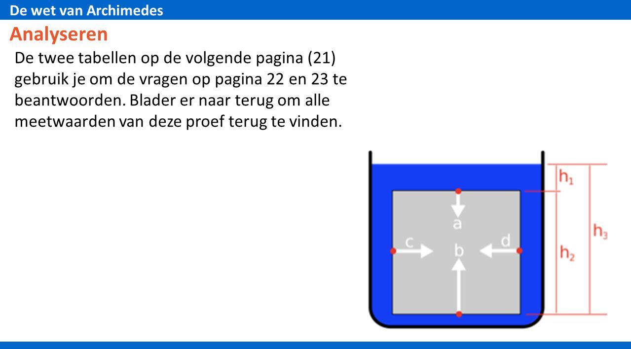 De wet van Archimedes Analyseren De twee tabellen op de volgende pagina (21) gebruik je om de vragen op pagina 22 en 23 te beantwoorden.