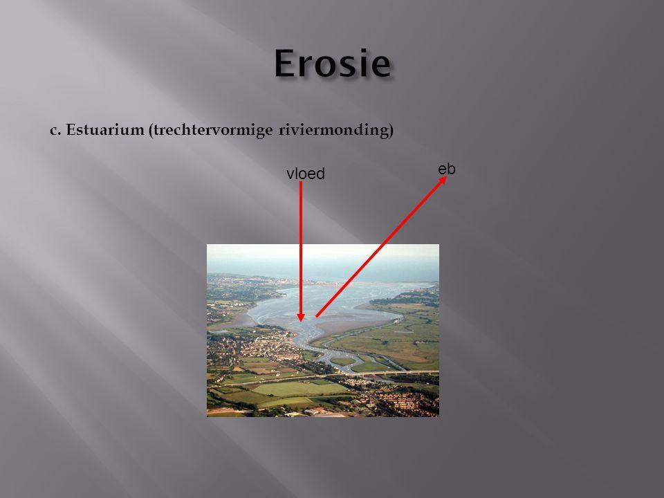 c. Estuarium (trechtervormige riviermonding) vloed eb