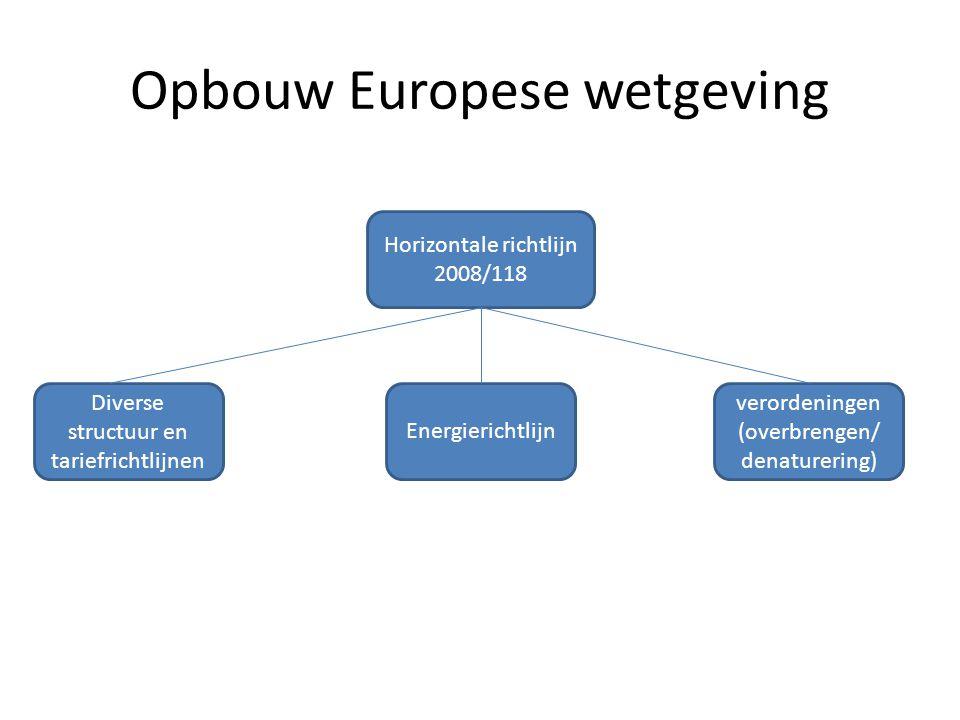Opbouw Europese wetgeving Horizontale richtlijn 2008/118 verordeningen (overbrengen/ denaturering) Diverse structuur en tariefrichtlijnen Energiericht
