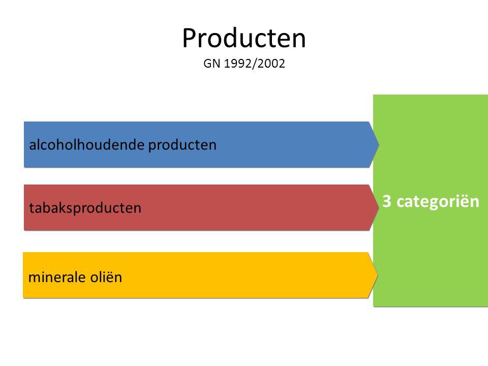 Producten GN 1992/2002 3 categoriën alcoholhoudende producten tabaksproducten minerale oliën