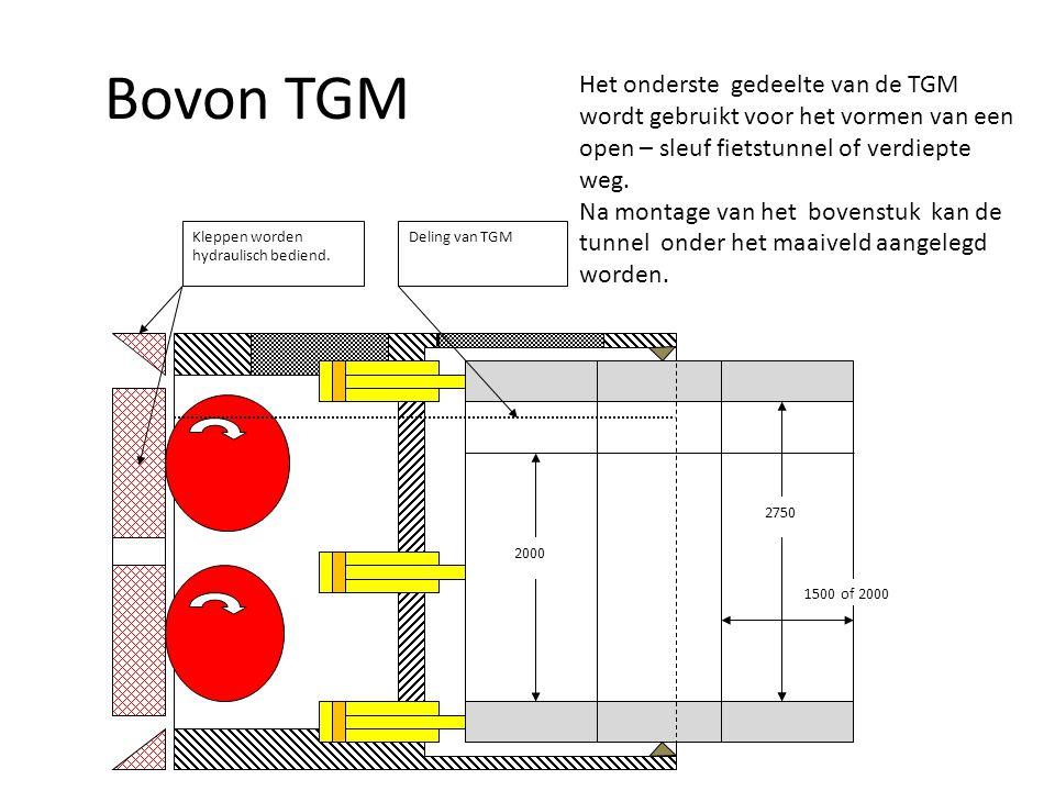 2750 1500 of 2000 Kleppen worden hydraulisch bediend. Deling van TGM 2000 Bovon TGM Het onderste gedeelte van de TGM wordt gebruikt voor het vormen va