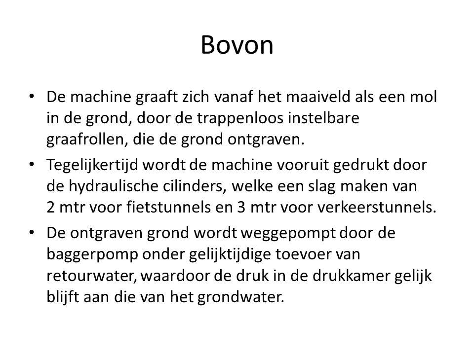 Bovon • De machine graaft zich vanaf het maaiveld als een mol in de grond, door de trappenloos instelbare graafrollen, die de grond ontgraven. • Tegel