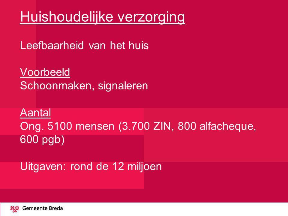 Huishoudelijke verzorging Leefbaarheid van het huis Voorbeeld Schoonmaken, signaleren Aantal Ong. 5100 mensen (3.700 ZIN, 800 alfacheque, 600 pgb) Uit