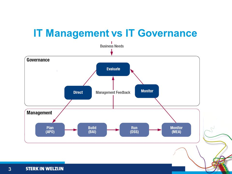 3 IT Management vs IT Governance