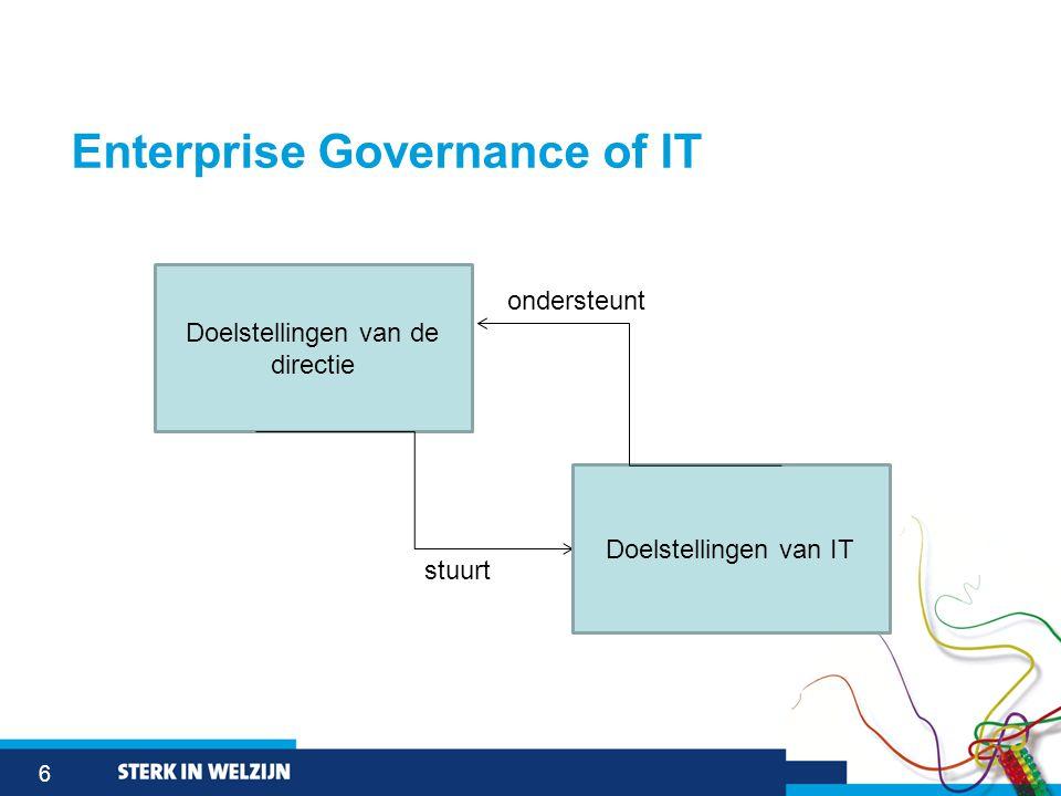 6 Enterprise Governance of IT Doelstellingen van de directie Doelstellingen van IT stuurt ondersteunt