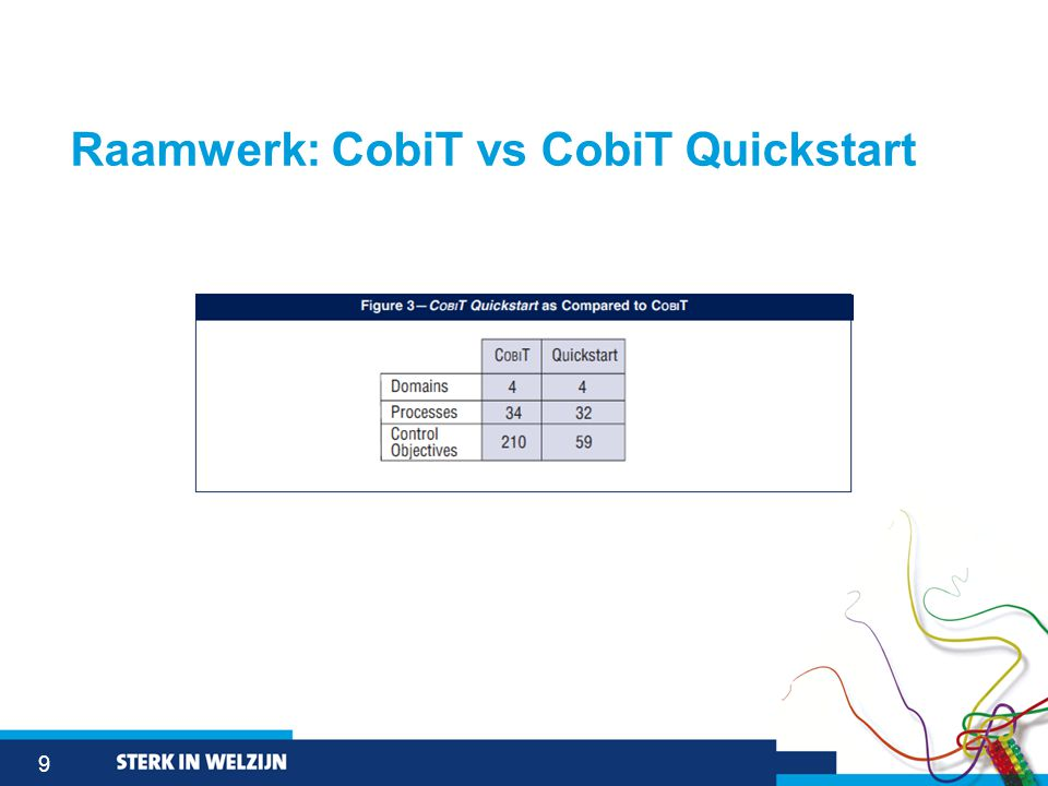 9 Raamwerk: CobiT vs CobiT Quickstart