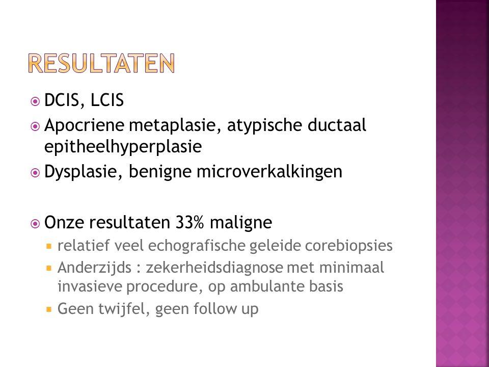 DCIS, LCIS  Apocriene metaplasie, atypische ductaal epitheelhyperplasie  Dysplasie, benigne microverkalkingen  Onze resultaten 33% maligne  rela