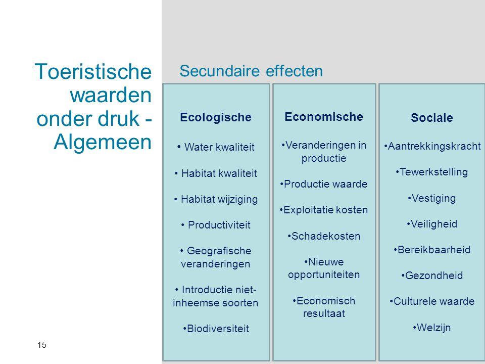 15 Toeristische waarden onder druk - Algemeen Secundaire effecten Ecologische • Water kwaliteit • Habitat kwaliteit • Habitat wijziging • Productivite
