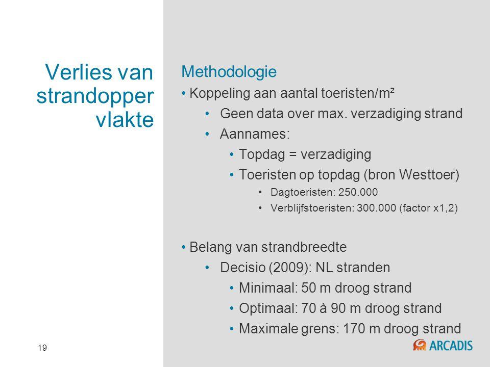 19 Verlies van strandopper vlakte Methodologie • Koppeling aan aantal toeristen/m² •Geen data over max. verzadiging strand •Aannames: •Topdag = verzad