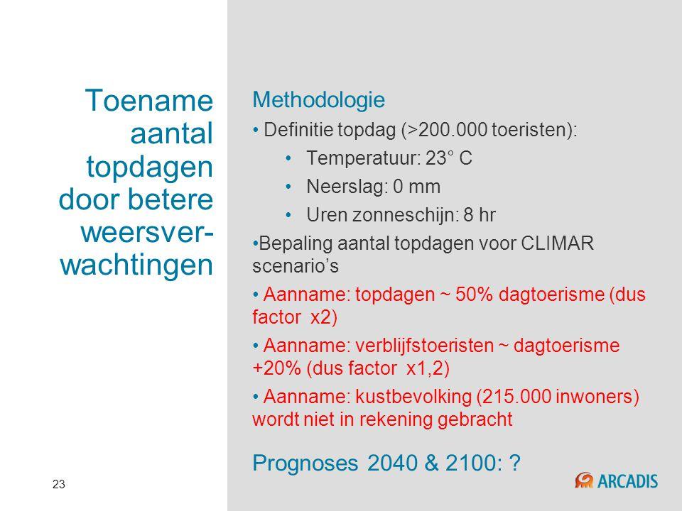 23 Toename aantal topdagen door betere weersver- wachtingen Methodologie • Definitie topdag (>200.000 toeristen): •Temperatuur: 23° C •Neerslag: 0 mm