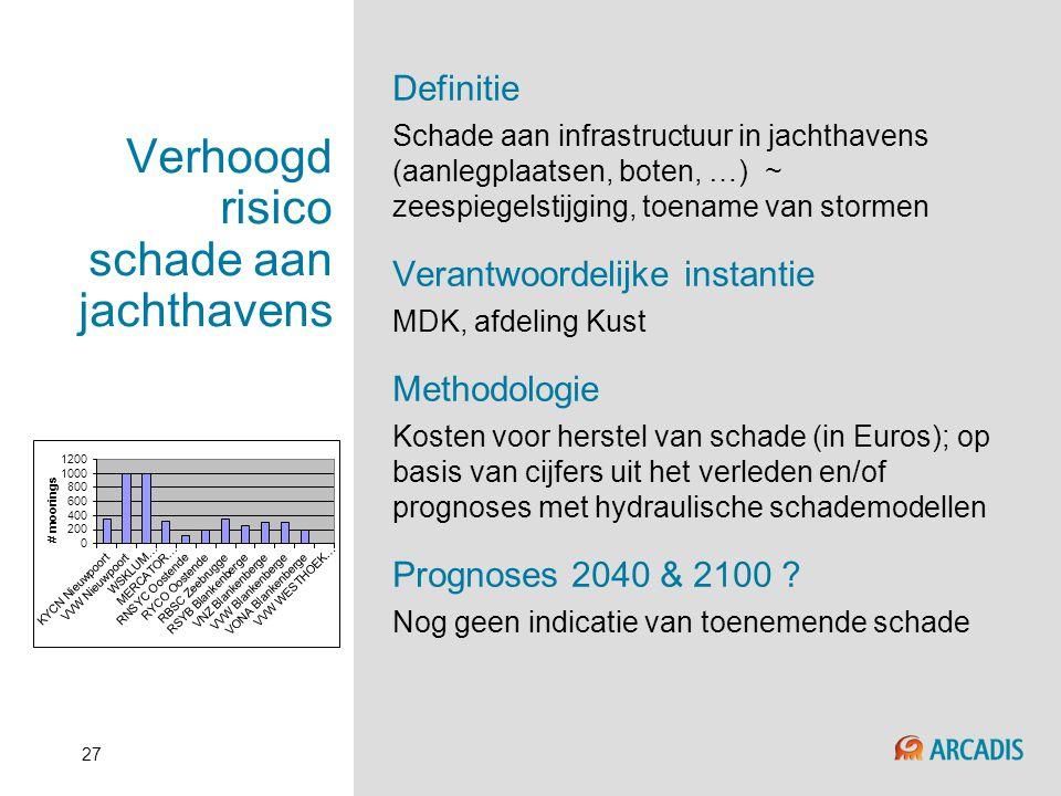27 Verhoogd risico schade aan jachthavens Definitie Schade aan infrastructuur in jachthavens (aanlegplaatsen, boten, …) ~ zeespiegelstijging, toename
