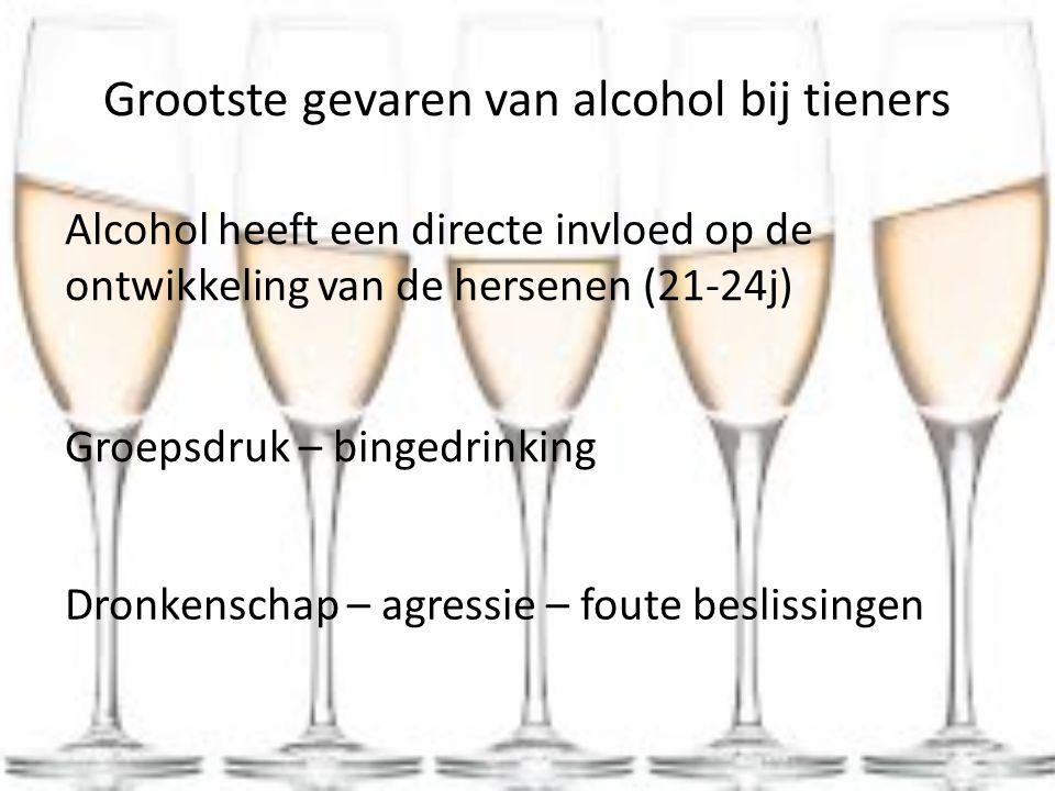 Grootste gevaren van alcohol bij tieners Alcohol heeft een directe invloed op de ontwikkeling van de hersenen (21-24j) Groepsdruk – bingedrinking Dron