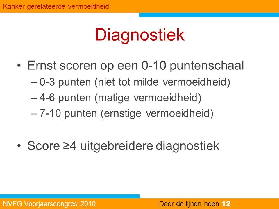 Diagnostiek •Ernst scoren op een 0-10 puntenschaal –0-3 punten (niet tot milde vermoeidheid) –4-6 punten (matige vermoeidheid) –7-10 punten (ernstige