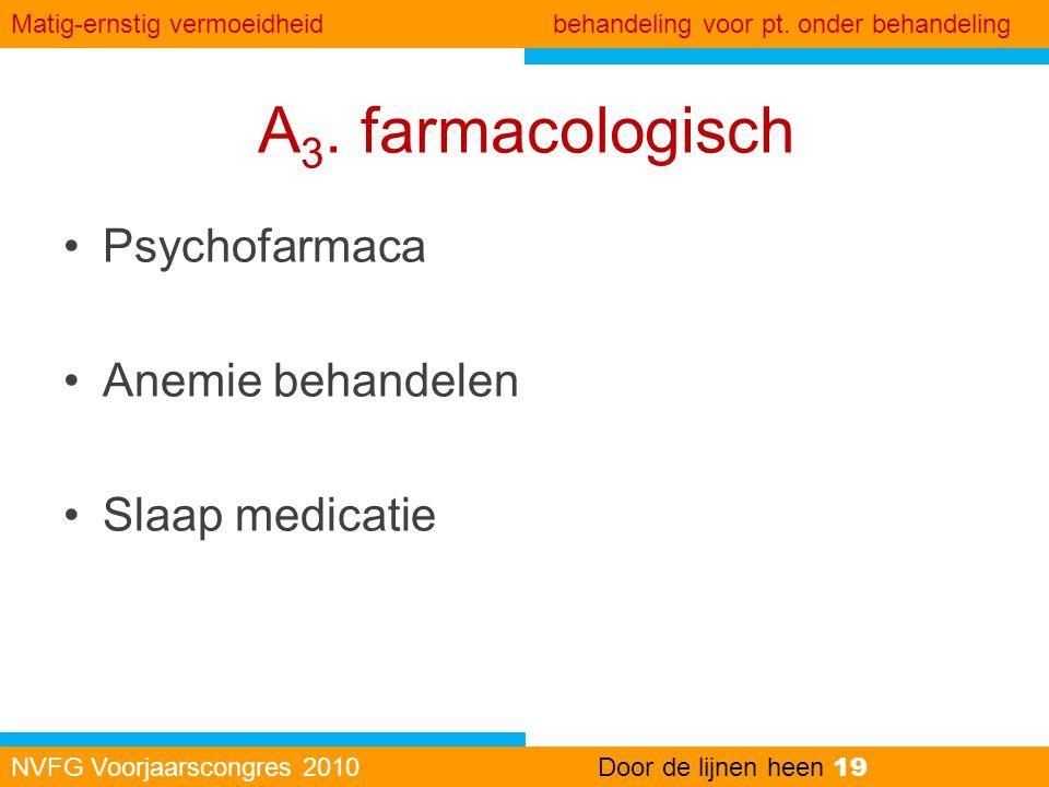 A 3. farmacologisch •Psychofarmaca •Anemie behandelen •Slaap medicatie NVFG Voorjaarscongres 2010Door de lijnen heen 19 Matig-ernstig vermoeidheid beh