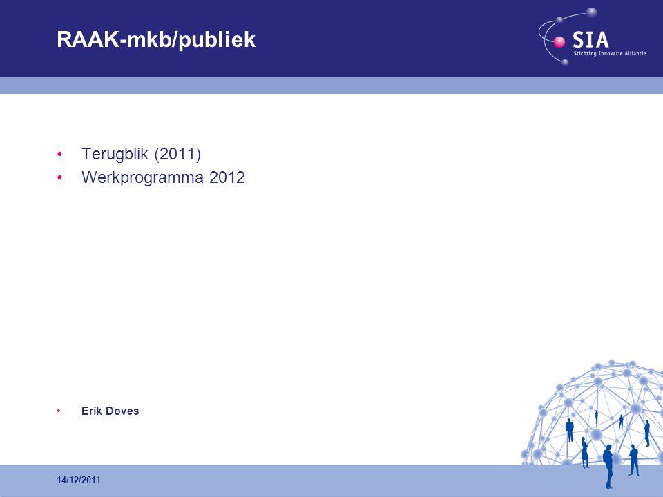 •Terugblik (2011) •Werkprogramma 2012 •Erik Doves 14/12/2011 RAAK-mkb/publiek