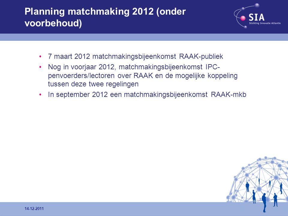 Planning matchmaking 2012 (onder voorbehoud) •7 maart 2012 matchmakingsbijeenkomst RAAK-publiek •Nog in voorjaar 2012, matchmakingsbijeenkomst IPC- penvoerders/lectoren over RAAK en de mogelijke koppeling tussen deze twee regelingen •In september 2012 een matchmakingsbijeenkomst RAAK-mkb 14-12-2011