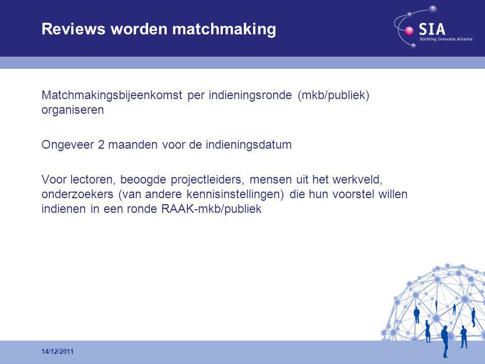 Reviews worden matchmaking Matchmakingsbijeenkomst per indieningsronde (mkb/publiek) organiseren Ongeveer 2 maanden voor de indieningsdatum Voor lectoren, beoogde projectleiders, mensen uit het werkveld, onderzoekers (van andere kennisinstellingen) die hun voorstel willen indienen in een ronde RAAK-mkb/publiek 14/12/2011