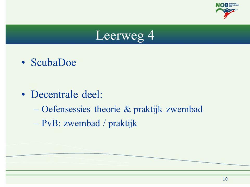 Leerweg 4 •ScubaDoe •Decentrale deel: –Oefensessies theorie & praktijk zwembad –PvB: zwembad / praktijk 10