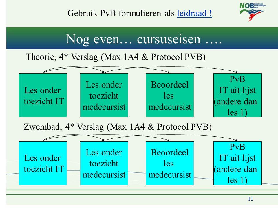 11 Nog even… cursuseisen …. Les onder toezicht IT Les onder toezicht medecursist Beoordeel les medecursist PvB IT uit lijst (andere dan les 1) Theorie