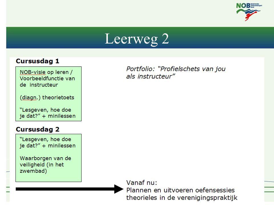 Leerweg 2