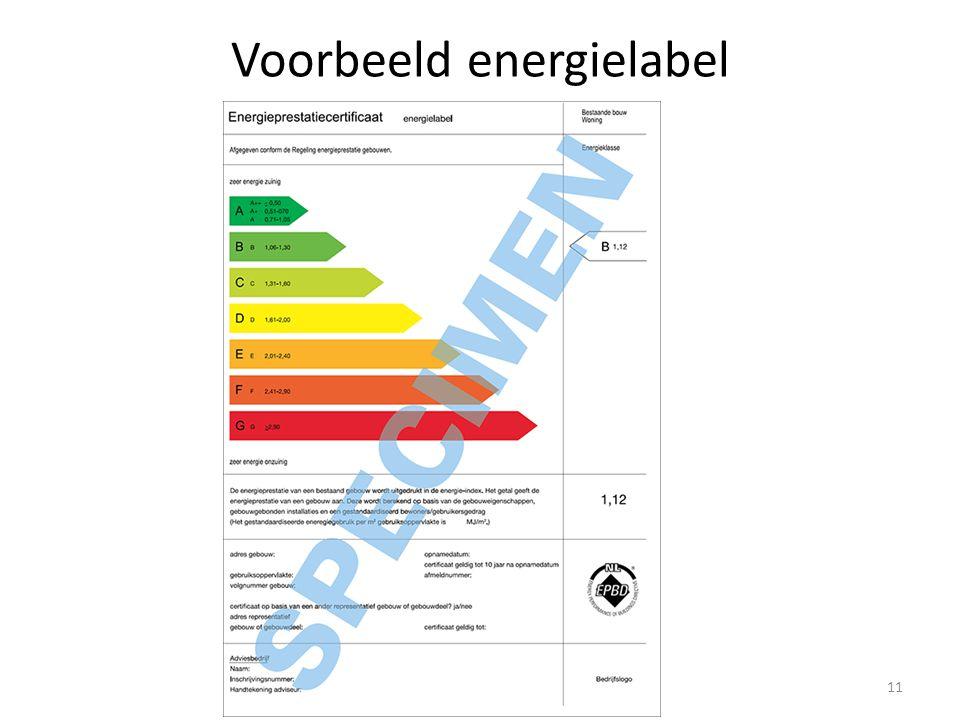 Voorbeeld energielabel 11