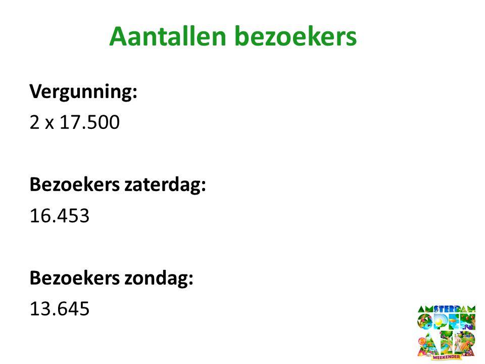 Aantallen bezoekers Vergunning: 2 x 17.500 Bezoekers zaterdag: 16.453 Bezoekers zondag: 13.645