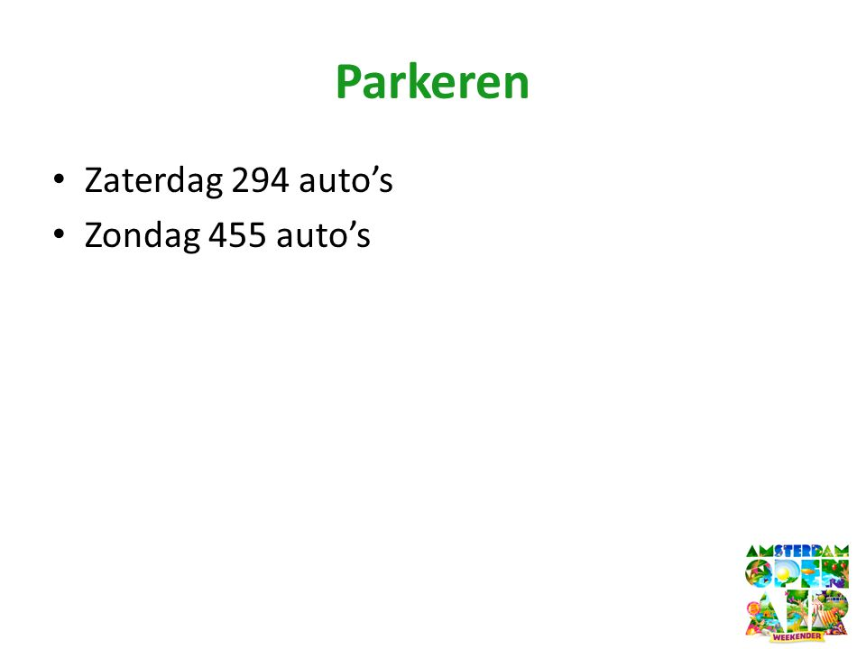 Parkeren • Zaterdag 294 auto's • Zondag 455 auto's