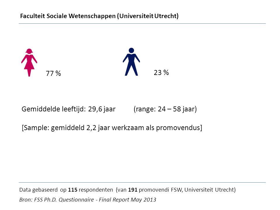 Faculteit Sociale Wetenschappen (Universiteit Utrecht) 77 % 23 % Gemiddelde leeftijd: 29,6 jaar (range: 24 – 58 jaar) [Sample: gemiddeld 2,2 jaar werk