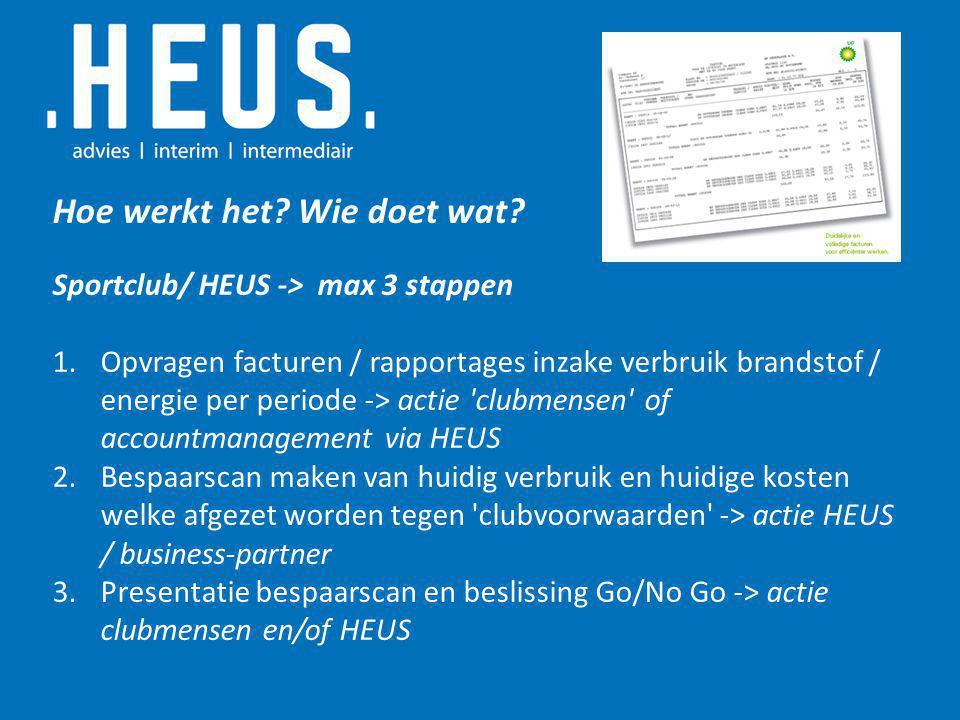 Hoe werkt het? Wie doet wat? Sportclub/ HEUS -> max 3 stappen 1.Opvragen facturen / rapportages inzake verbruik brandstof / energie per periode -> act